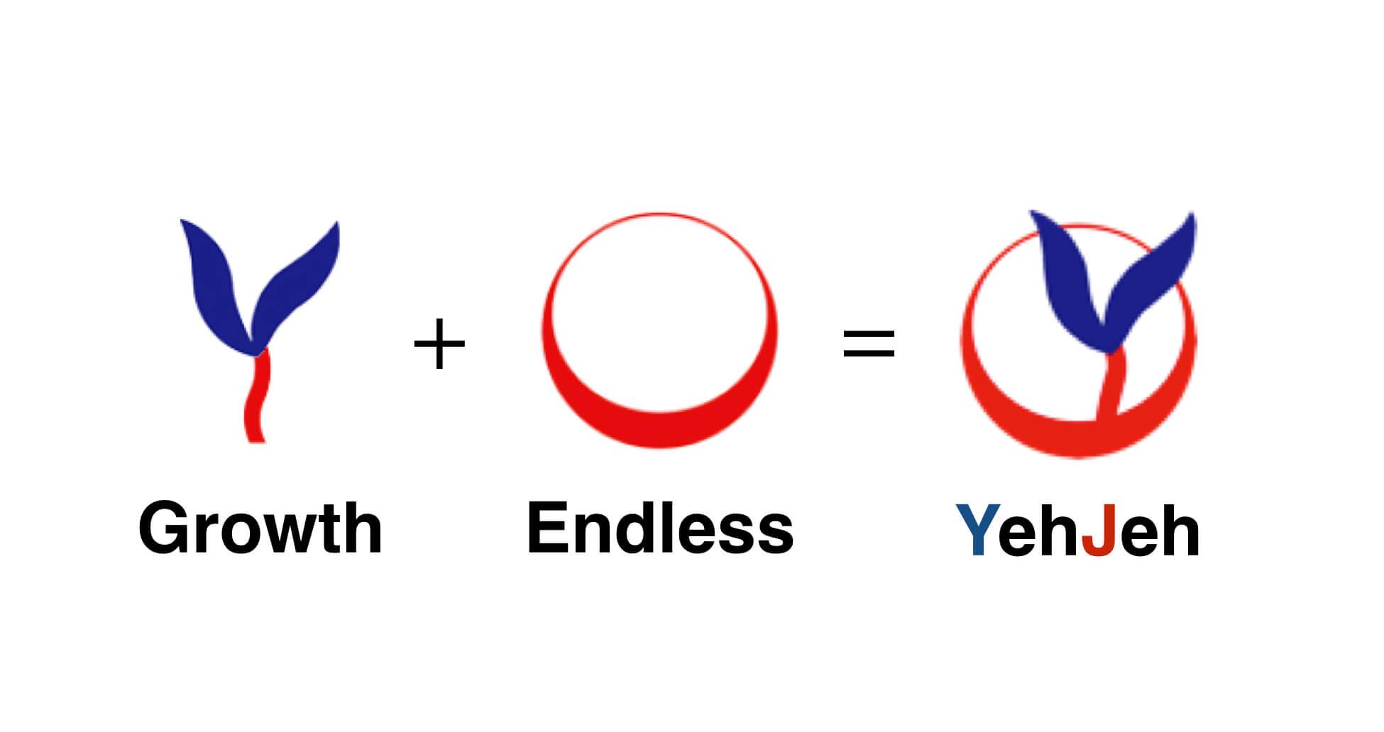 yehjehphilosophy